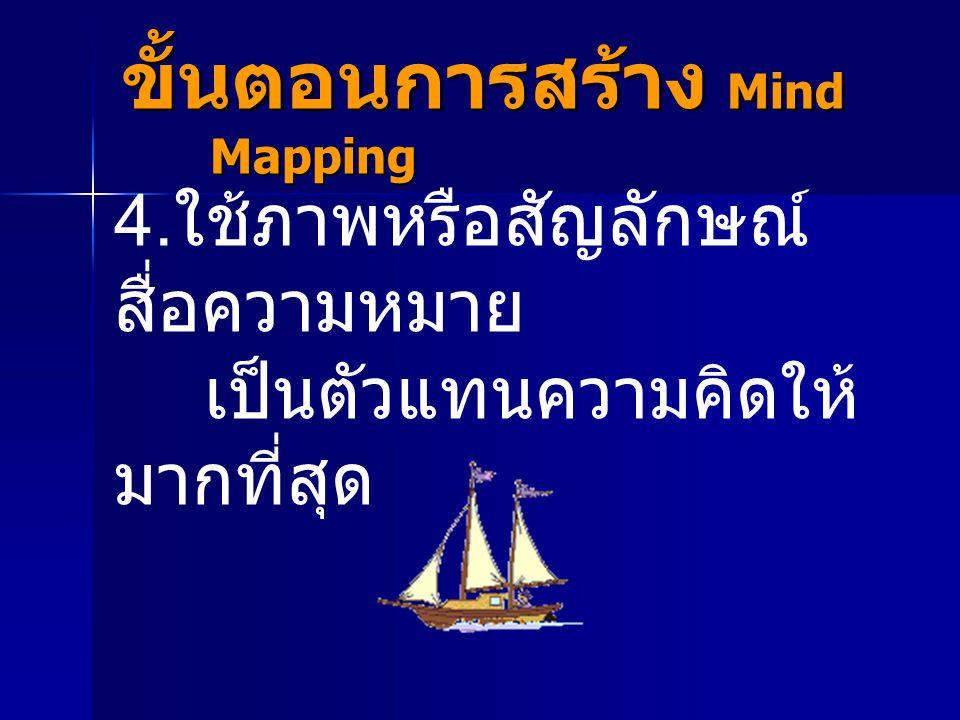 4. ใช้ภาพหรือสัญลักษณ์ สื่อความหมาย เป็นตัวแทนความคิดให้ มากที่สุด ขั้นตอนการสร้าง Mind Mapping