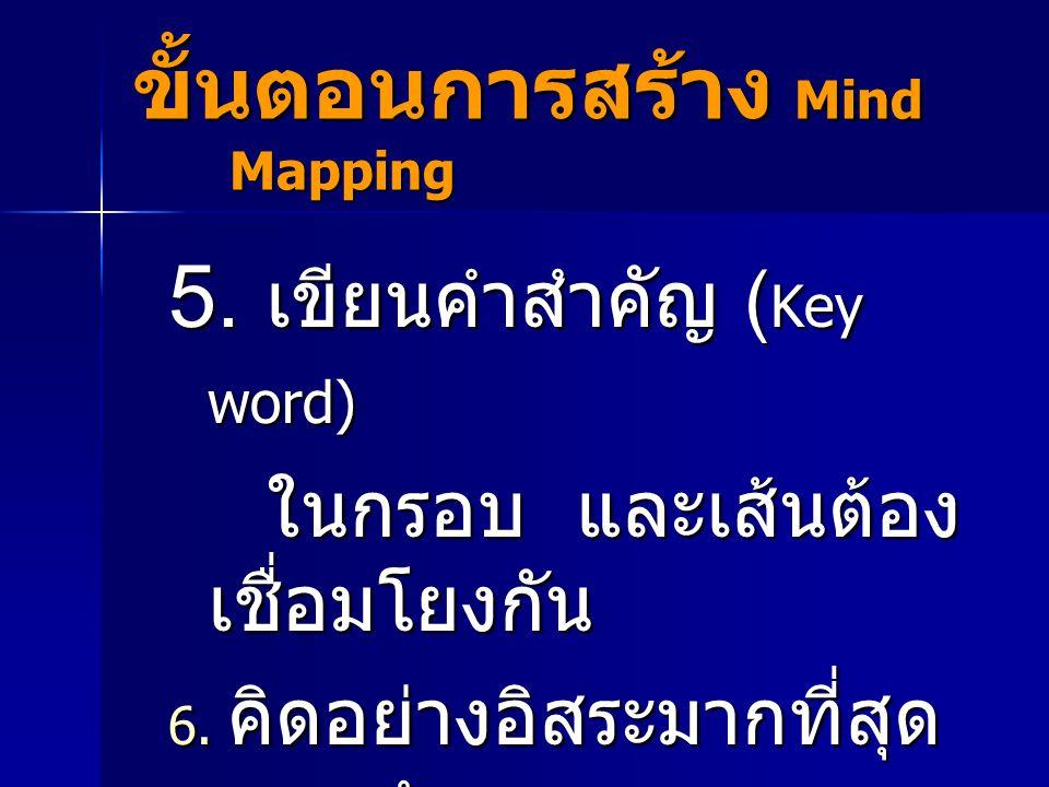 5. เขียนคำสำคัญ ( Key word) 5. เขียนคำสำคัญ ( Key word) ในกรอบ และเส้นต้อง เชื่อมโยงกัน ในกรอบ และเส้นต้อง เชื่อมโยงกัน 6. คิดอย่างอิสระมากที่สุด ขณะท
