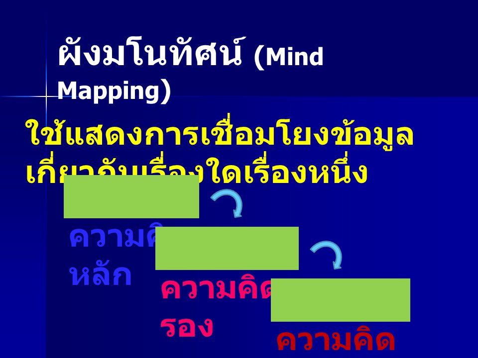 ผังมโนทัศน์ ( Mind Mapping ) ใช้แสดงการเชื่อมโยงข้อมูล เกี่ยวกับเรื่องใดเรื่องหนึ่ง ความคิด หลัก ความคิด รอง ความคิด ย่อย