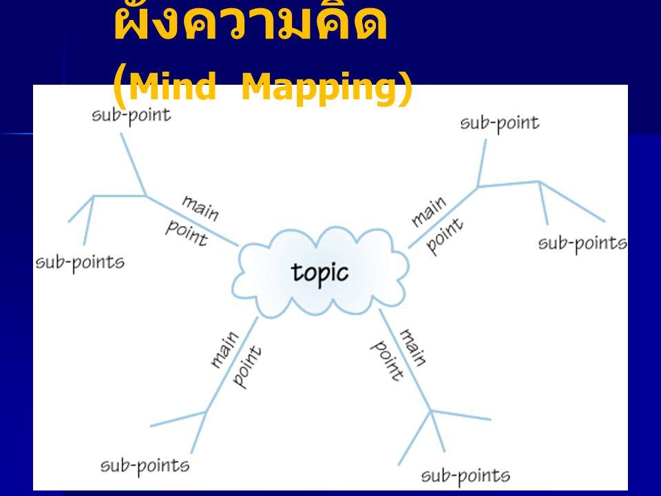 ผังความคิด ( Mind Mapping)