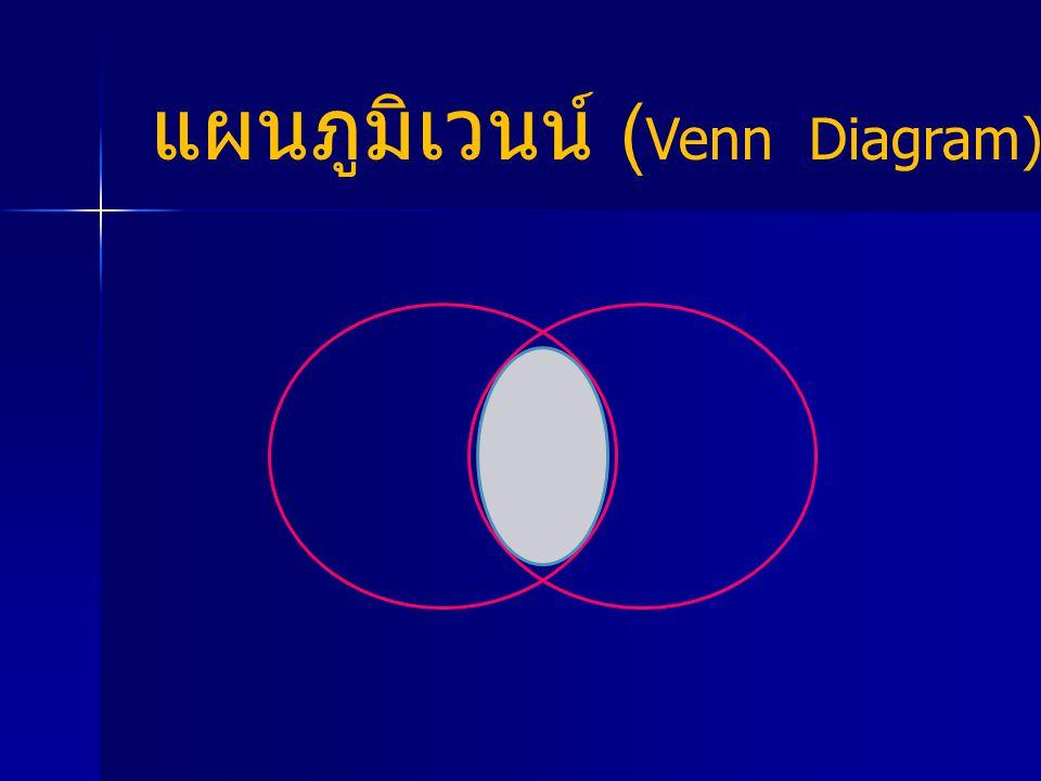 แผนภูมิเวนน์ ( Venn Diagram)