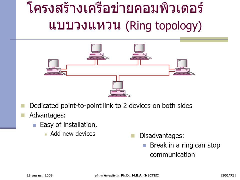 23 เมษายน 2558 วสันต์ ภัทรอธิคม, Ph.D., M.B.A. (NECTEC) [100/75] โครงสร้างเครือข่ายคอมพิวเตอร์ แบบวงแหวน (Ring topology) Dedicated point-to-point link