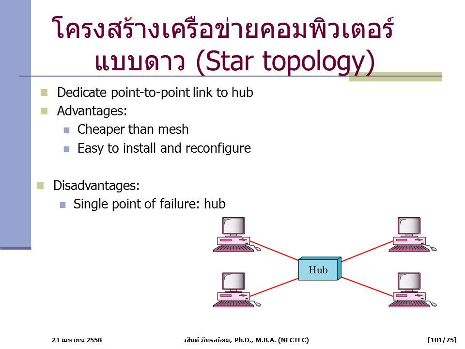 23 เมษายน 2558 วสันต์ ภัทรอธิคม, Ph.D., M.B.A. (NECTEC) [101/75] โครงสร้างเครือข่ายคอมพิวเตอร์ แบบดาว (Star topology) Dedicate point-to-point link to