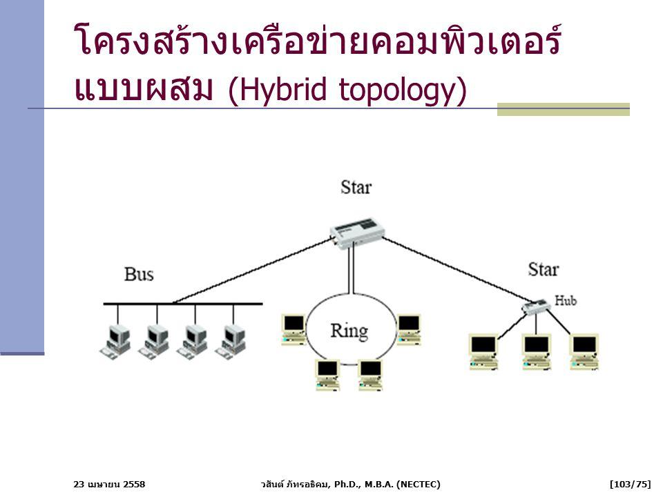 23 เมษายน 2558 วสันต์ ภัทรอธิคม, Ph.D., M.B.A. (NECTEC) [103/75] โครงสร้างเครือข่ายคอมพิวเตอร์ แบบผสม (Hybrid topology)
