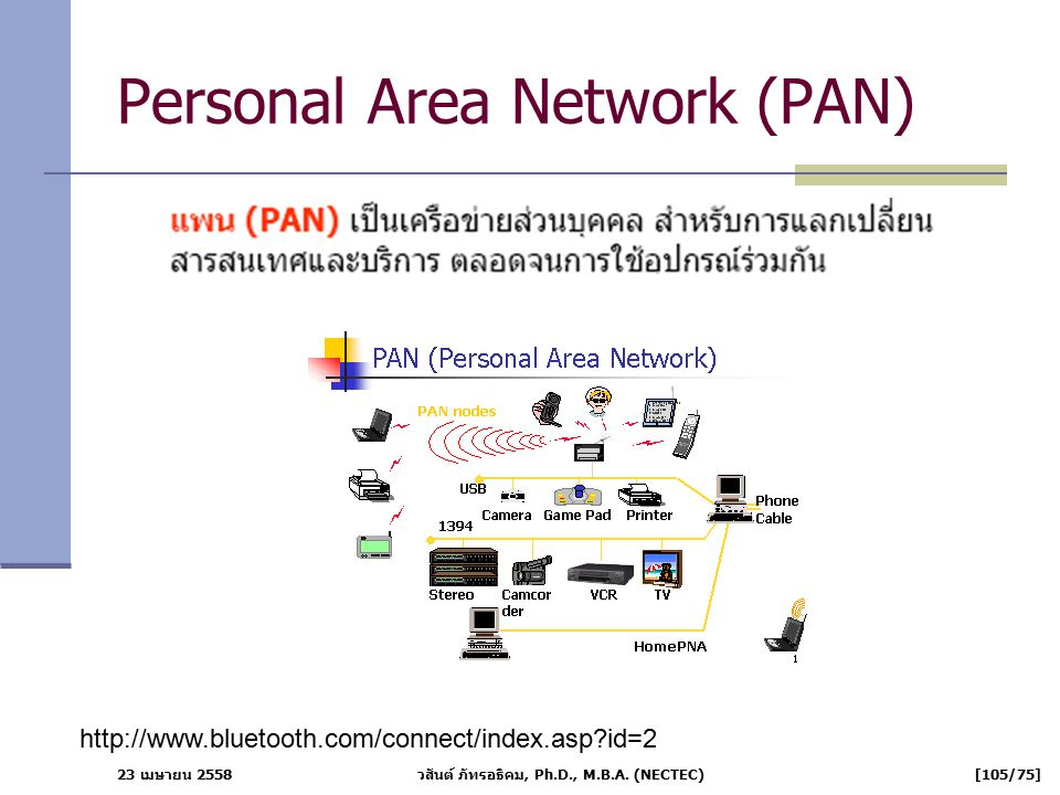 23 เมษายน 2558 วสันต์ ภัทรอธิคม, Ph.D., M.B.A. (NECTEC) [105/75] Personal Area Network (PAN) http://www.bluetooth.com/connect/index.asp?id=2