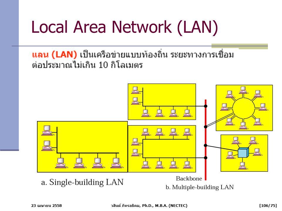 23 เมษายน 2558 วสันต์ ภัทรอธิคม, Ph.D., M.B.A. (NECTEC) [106/75] Local Area Network (LAN)