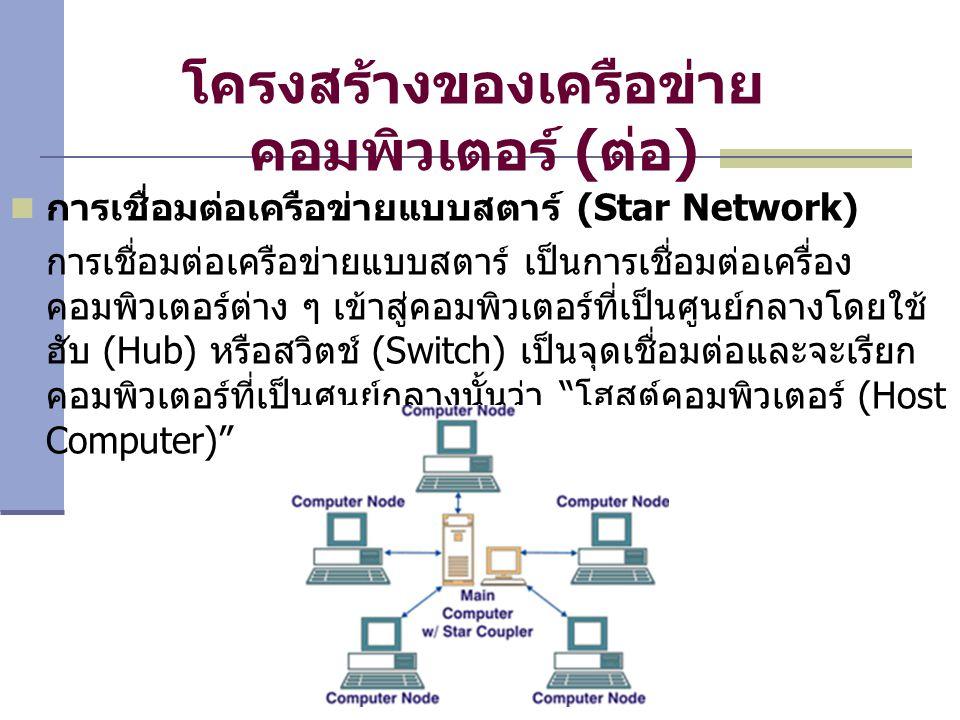 โครงสร้างของเครือข่าย คอมพิวเตอร์ (ต่อ) การเชื่อมต่อเครือข่ายแบบสตาร์ (Star Network) การเชื่อมต่อเครือข่ายแบบสตาร์ เป็นการเชื่อมต่อเครื่อง คอมพิวเตอร์ต่าง ๆ เข้าสู่คอมพิวเตอร์ที่เป็นศูนย์กลางโดยใช้ ฮับ (Hub) หรือสวิตช์ (Switch) เป็นจุดเชื่อมต่อและจะเรียก คอมพิวเตอร์ที่เป็นศูนย์กลางนั้นว่า โฮสต์คอมพิวเตอร์ (Host Computer)