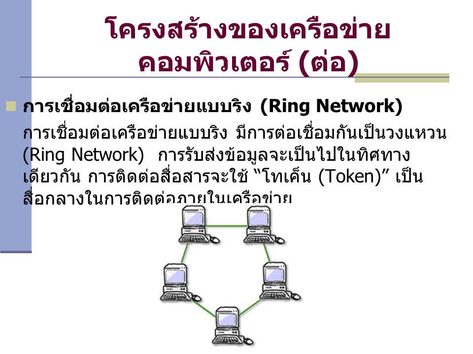 โครงสร้างของเครือข่าย คอมพิวเตอร์ (ต่อ) การเชื่อมต่อเครือข่ายแบบริง (Ring Network) การเชื่อมต่อเครือข่ายแบบริง มีการต่อเชื่อมกันเป็นวงแหวน (Ring Network) การรับส่งข้อมูลจะเป็นไปในทิศทาง เดียวกัน การติดต่อสื่อสารจะใช้ โทเค็น (Token) เป็น สื่อกลางในการติดต่อภายในเครือข่าย