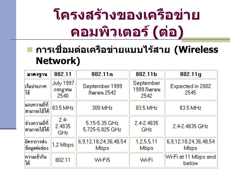 โครงสร้างของเครือข่าย คอมพิวเตอร์ (ต่อ) การเชื่อมต่อเครือข่ายแบบไร้สาย (Wireless Network)