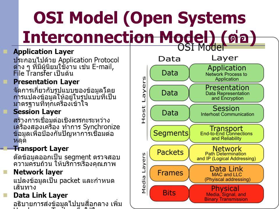 OSI Model (Open Systems Interconnection Model) ( ต่อ ) Application Layer ประกอบไปด้วย Application Protocol ต่าง ๆ ที่มีผู้นิยมใช้งาน เช่น E-mail, File