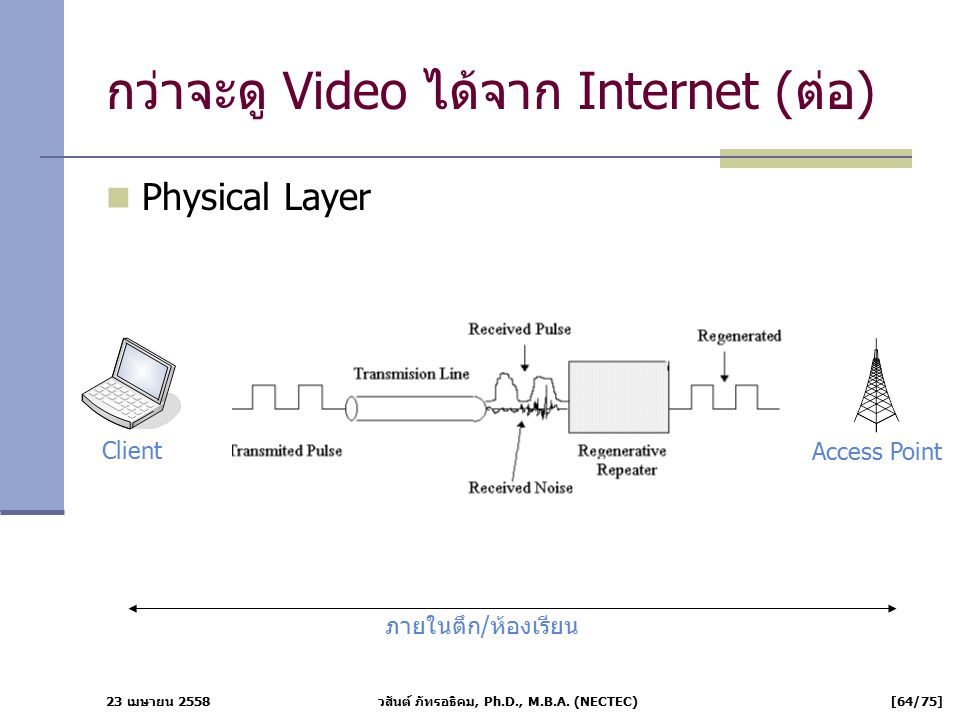 23 เมษายน 2558 วสันต์ ภัทรอธิคม, Ph.D., M.B.A. (NECTEC) [64/75] กว่าจะดู Video ได้จาก Internet (ต่อ) Physical Layer Client Access Point ภายในตึก/ห้องเ