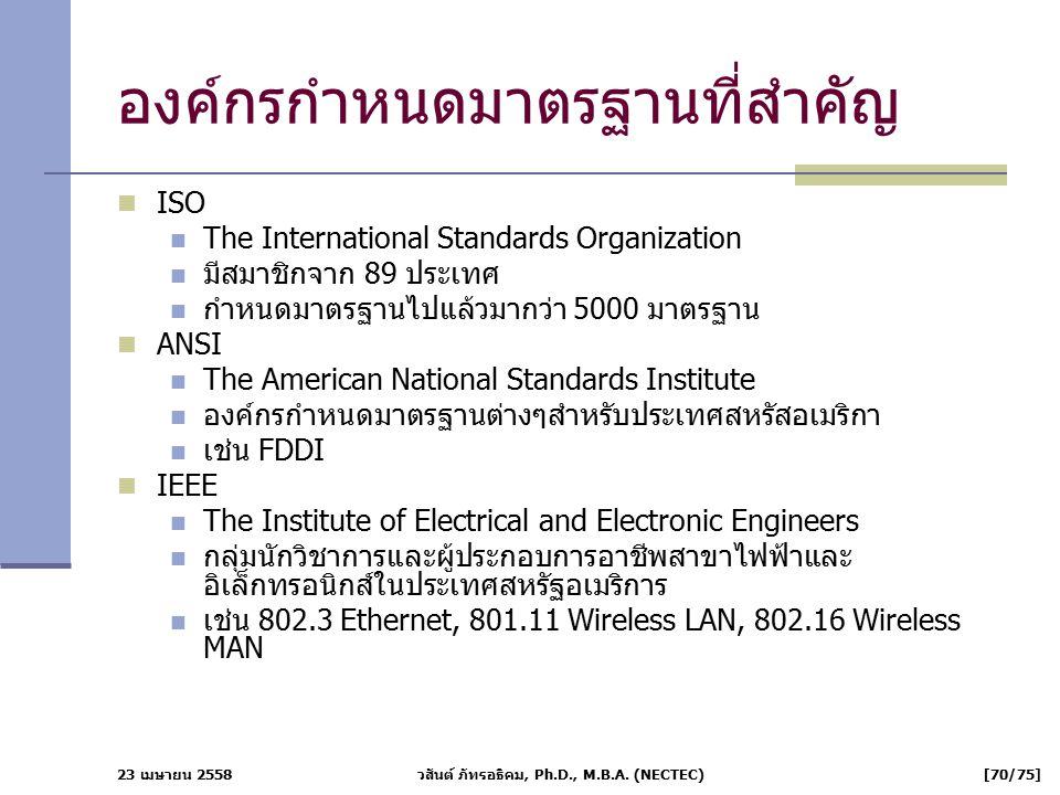 23 เมษายน 2558 วสันต์ ภัทรอธิคม, Ph.D., M.B.A. (NECTEC) [70/75] องค์กรกำหนดมาตรฐานที่สำคัญ ISO The International Standards Organization มีสมาชิกจาก 89