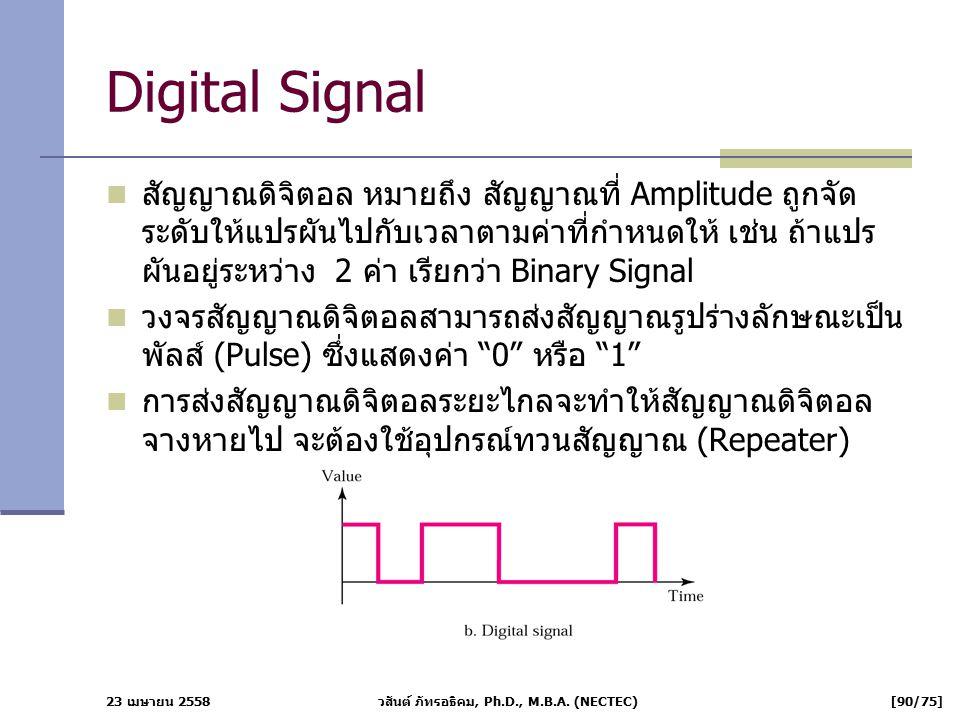 23 เมษายน 2558 วสันต์ ภัทรอธิคม, Ph.D., M.B.A. (NECTEC) [90/75] Digital Signal สัญญาณดิจิตอล หมายถึง สัญญาณที่ Amplitude ถูกจัด ระดับให้แปรผันไปกับเวล