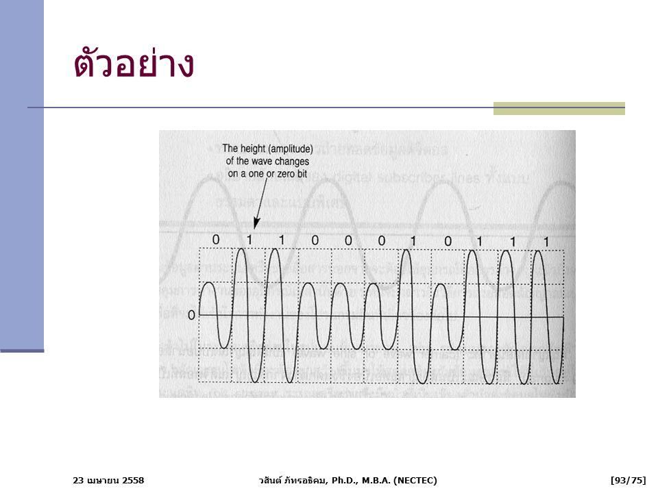 23 เมษายน 2558 วสันต์ ภัทรอธิคม, Ph.D., M.B.A. (NECTEC) [93/75] ตัวอย่าง