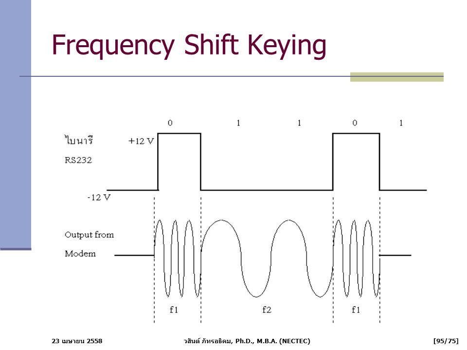 23 เมษายน 2558 วสันต์ ภัทรอธิคม, Ph.D., M.B.A. (NECTEC) [95/75] Frequency Shift Keying