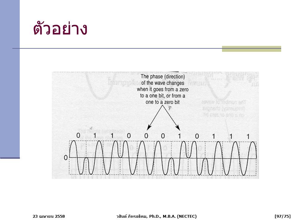 23 เมษายน 2558 วสันต์ ภัทรอธิคม, Ph.D., M.B.A. (NECTEC) [97/75] ตัวอย่าง