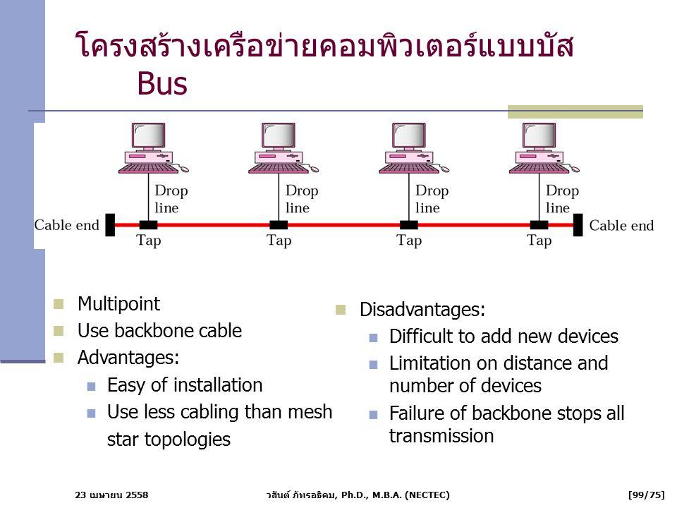 23 เมษายน 2558 วสันต์ ภัทรอธิคม, Ph.D., M.B.A. (NECTEC) [99/75] โครงสร้างเครือข่ายคอมพิวเตอร์แบบบัส Bus Multipoint Use backbone cable Advantages: Easy