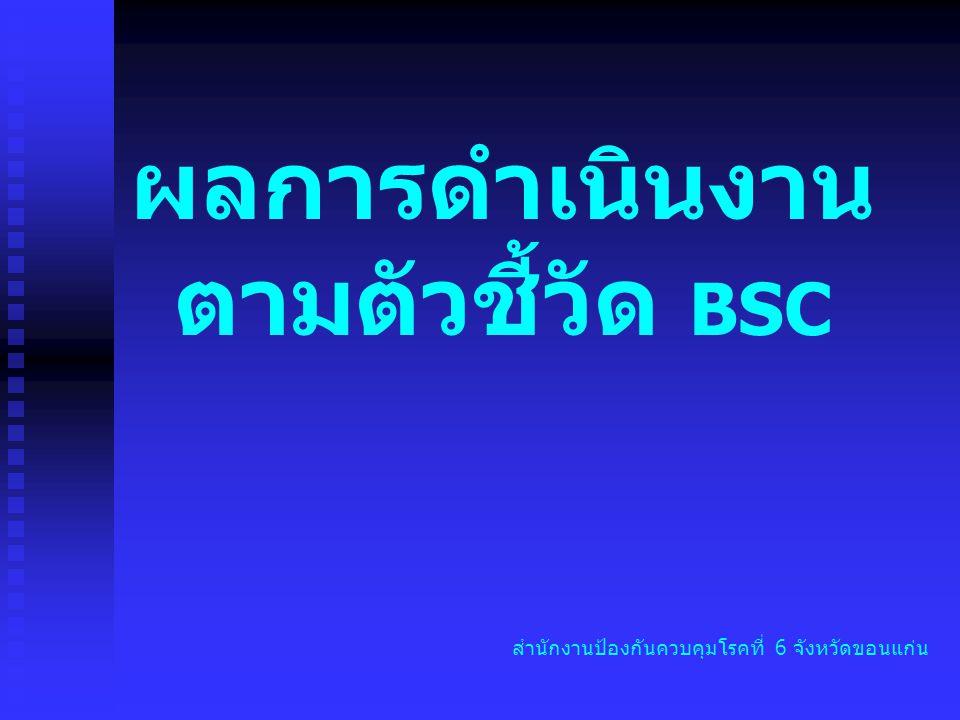 ผลการดำเนินงาน ตามตัวชี้วัด BSC สำนักงานป้องกันควบคุมโรคที่ 6 จังหวัดขอนแก่น