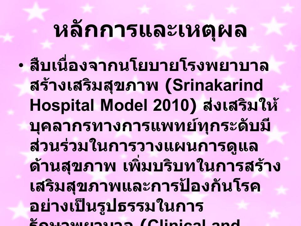 หลักการและเหตุผล สืบเนื่องจากนโยบายโรงพยาบาล สร้างเสริมสุขภาพ (Srinakarind Hospital Model 2010) ส่งเสริมให้ บุคลากรทางการแพทย์ทุกระดับมี ส่วนร่วมในการวางแผนการดูแล ด้านสุขภาพ เพิ่มบริบทในการสร้าง เสริมสุขภาพและการป้องกันโรค อย่างเป็นรูปธรรมในการ รักษาพยาบาล (Clinical and bedside teaching และ nursing care)