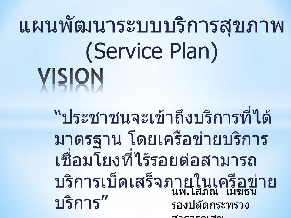 """"""" ประชาชนจะเข้าถึงบริการที่ได้ มาตรฐาน โดยเครือข่ายบริการ เชื่อมโยงที่ไร้รอยต่อสามารถ บริการเบ็ดเสร็จภายในเครือข่าย บริการ """" แผนพัฒนาระบบบริการสุขภาพ"""