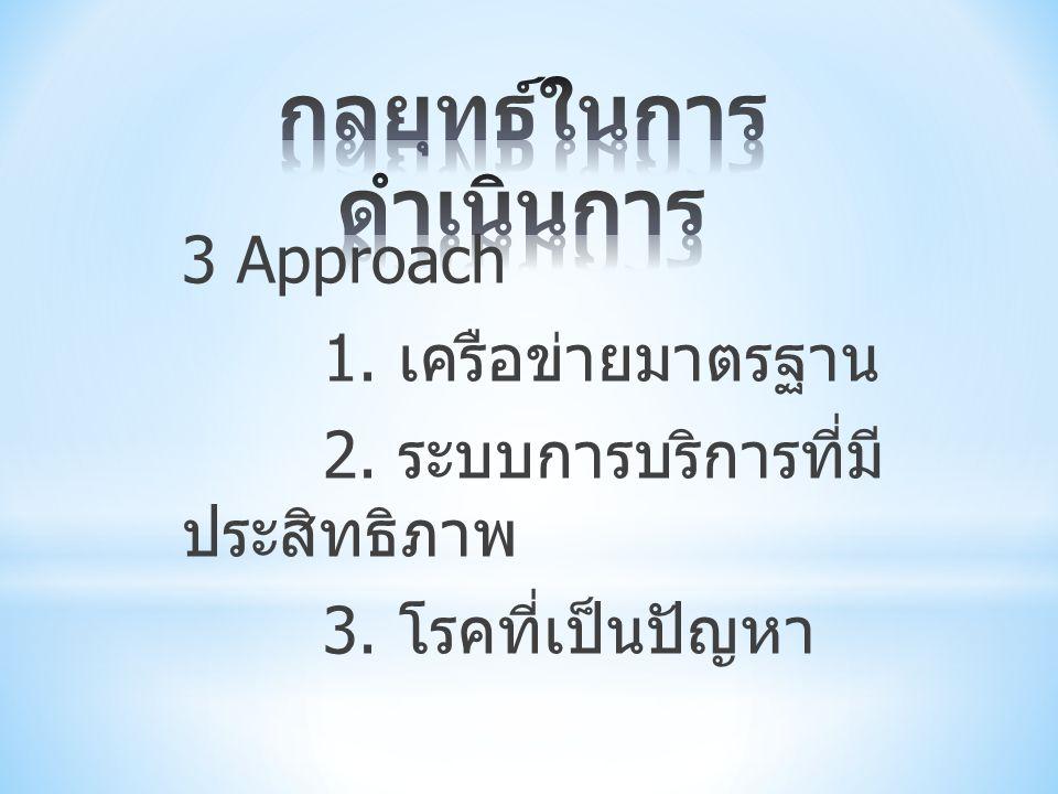 3 Approach 1. เครือข่ายมาตรฐาน 2. ระบบการบริการที่มี ประสิทธิภาพ 3. โรคที่เป็นปัญหา