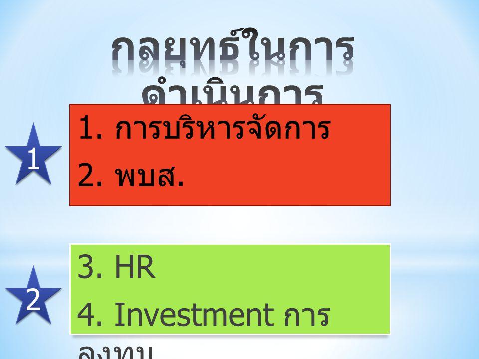 1. การบริหารจัดการ 2. พบส. 3. HR 4. Investment การ ลงทุน 1 1 2 2
