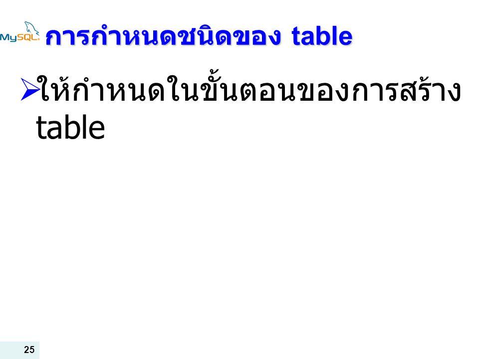25 การกำหนดชนิดของ table  ให้กำหนดในขั้นตอนของการสร้าง table