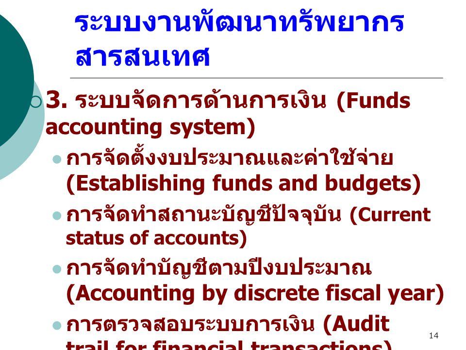 13 ระบบงานพัฒนาทรัพยากร สารสนเทศ  จัดการจ่ายเงินให้กับผู้จำหน่าย (Making payment to vendors)  การทวงถาม (Claims)  การยกเลิก (Cancel)  การส่งคืน (R