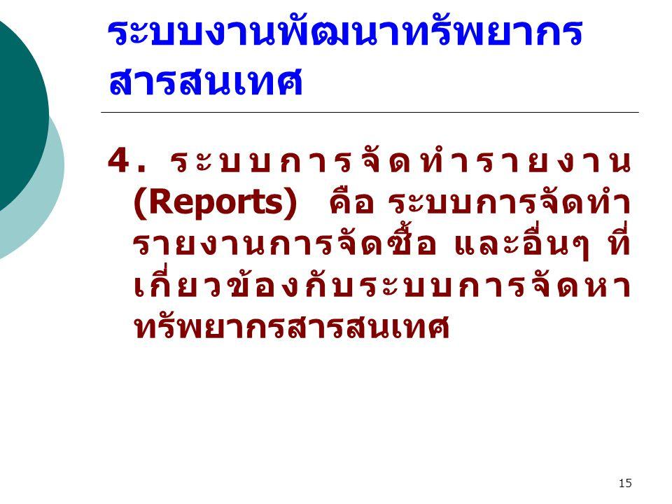 14 ระบบงานพัฒนาทรัพยากร สารสนเทศ  3.