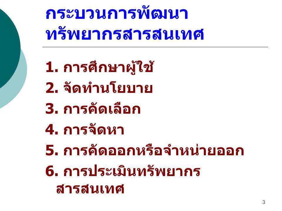 3 กระบวนการพัฒนา ทรัพยากรสารสนเทศ 1.การศึกษาผู้ใช้ 2.