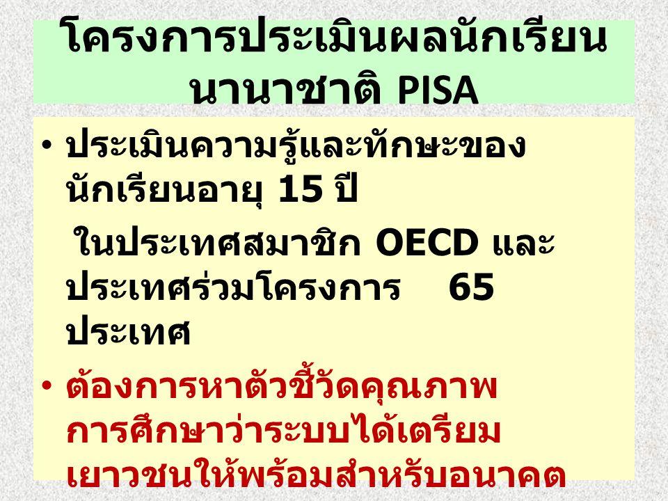 โครงการประเมินผลนักเรียน นานาชาติ PISA ประเมินความรู้และทักษะของ นักเรียนอายุ 15 ปี ในประเทศสมาชิก OECD และ ประเทศร่วมโครงการ 65 ประเทศ ต้องการหาตัวชี้วัดคุณภาพ การศึกษาว่าระบบได้เตรียม เยาวชนให้พร้อมสำหรับอนาคต หรือไม่ เพียงใด ประเมินเพื่อชี้อนาคต