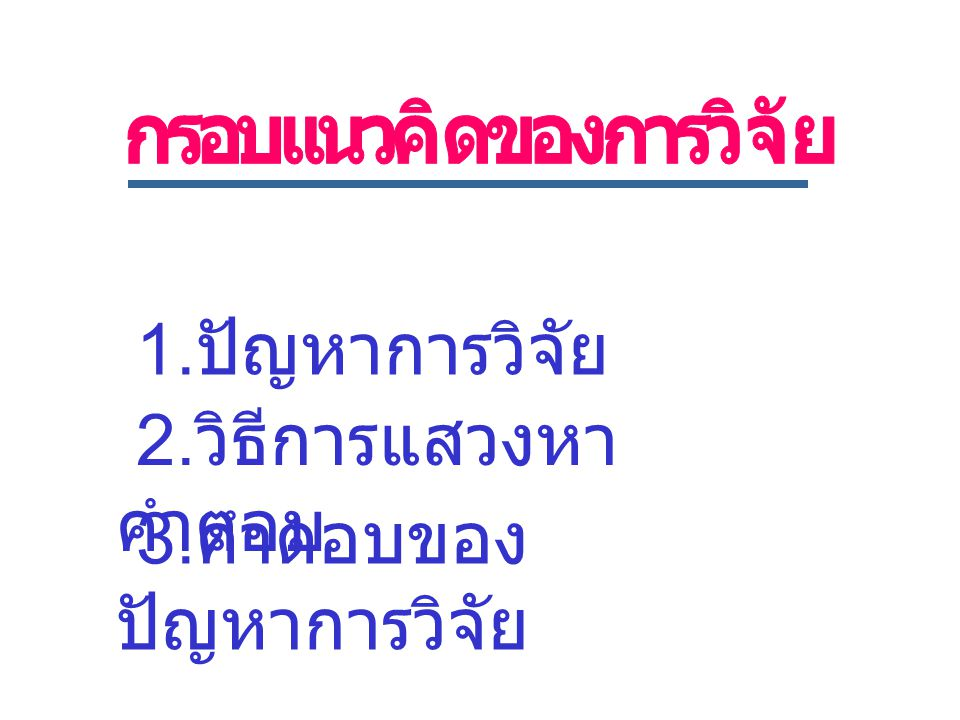 1. ปัญหาการวิจัย 3. คำตอบของ ปัญหาการวิจัย 2. วิธีการแสวงหา คำตอบ