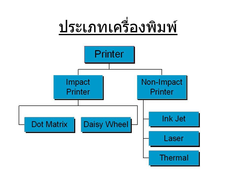 ประเภทเครื่องพิมพ์