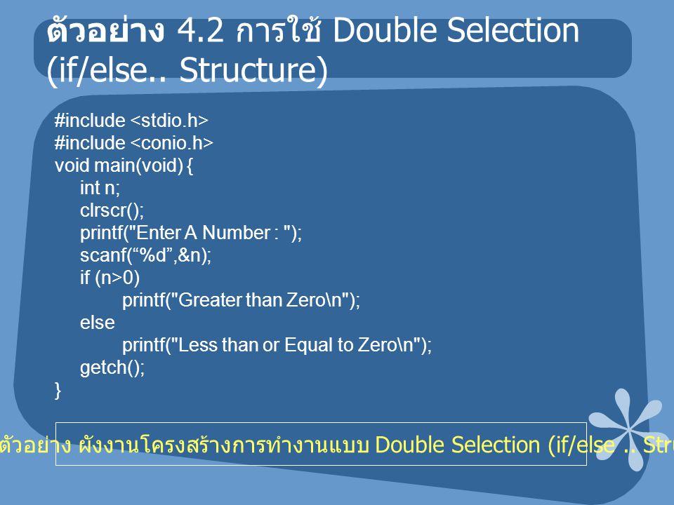 ตัวอย่าง 4.8 ฟังก์ชัน for #include void main(void) { int counter,sum=0; clrscr(); for(counter=1;counter<=10;counter++) { sum=sum+counter; printf( Counter[%d] = %3d\n ,counter,counter); } printf( \n ); printf( Sum = %3d\n ,sum); getch(); } ผลลัพธ์ Counter[1] = 1 Counter[2] = 2 Counter[3] = 3 Counter[4] = 4 Counter[5] = 5 Counter[6] = 6 Counter[7] = 7 Counter[8] = 8 Counter[9] = 9 Counter[10] = 10 Sum = 55