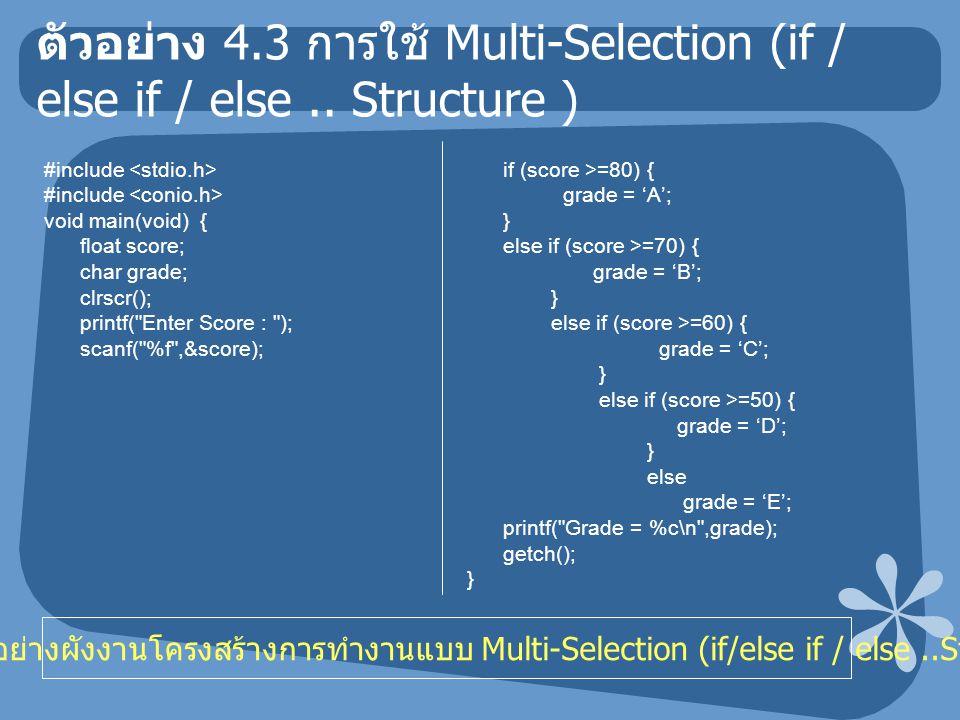 ตัวอย่าง 4.18 ฟังก์ชัน for #include void main(void) { int counter,n,sum; clrscr(); counter=10;n=0;sum=0; /* Initialize */ do { n++; printf( Counter[%d] = %3d\n ,n,counter); sum=sum+counter; counter--; } while(counter>=1); /*End of Loop..Do..While */ printf( \n ); printf( Sum = %3d\n ,sum); getche(); } ผลลัพธ์ Counter[1] = 10 Counter[2] = 9 Counter[3] = 8 Counter[4] = 7 Counter[5] = 6 Counter[6] = 5 Counter[7] = 4 Counter[8] = 3 Counter[9] = 2 Counter[10] = 1 Sum = 55
