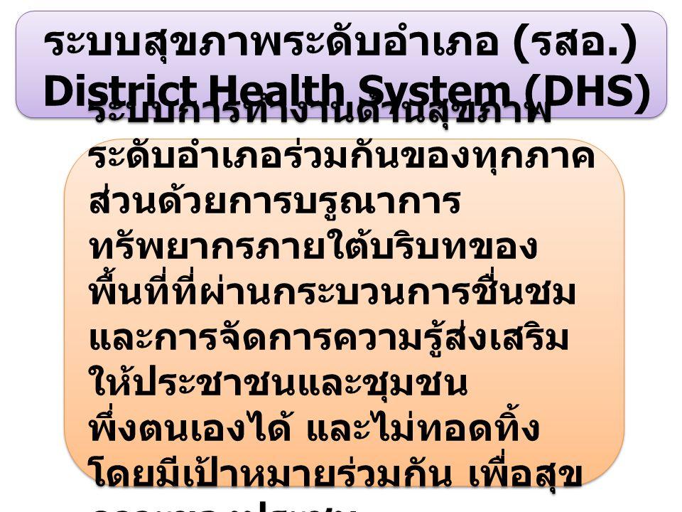 ระบบสุขภาพระดับอำเภอ ( รสอ.) District Health System (DHS) ระบบสุขภาพระดับอำเภอ ( รสอ.) District Health System (DHS) ระบบการทำงานด้านสุขภาพ ระดับอำเภอร