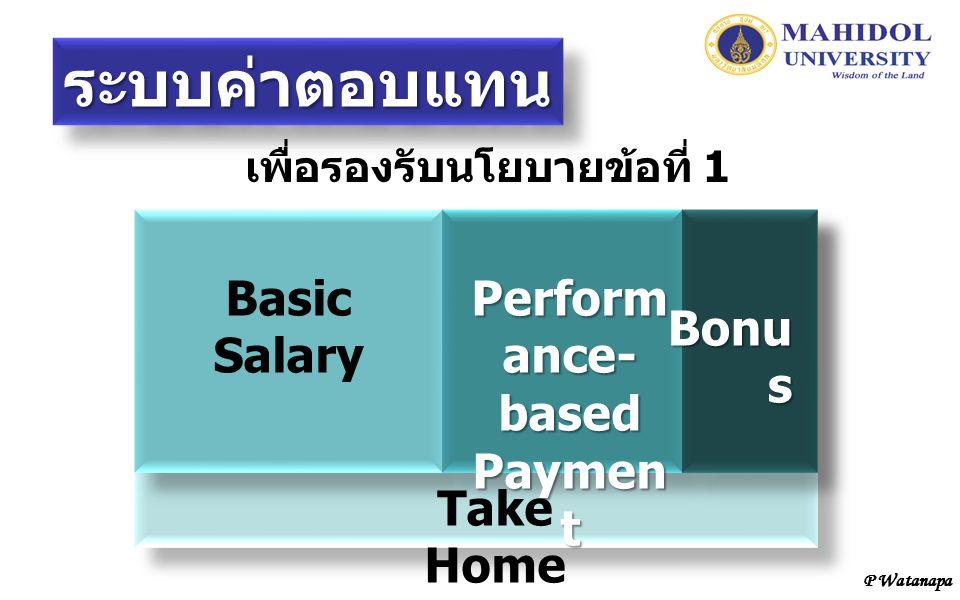 P Watanapa ระบบค่าตอบแทนระบบค่าตอบแทน เพื่อรองรับนโยบายข้อที่ 1 Basic Salary Perform ance- based Paymen t Bonu s Take Home