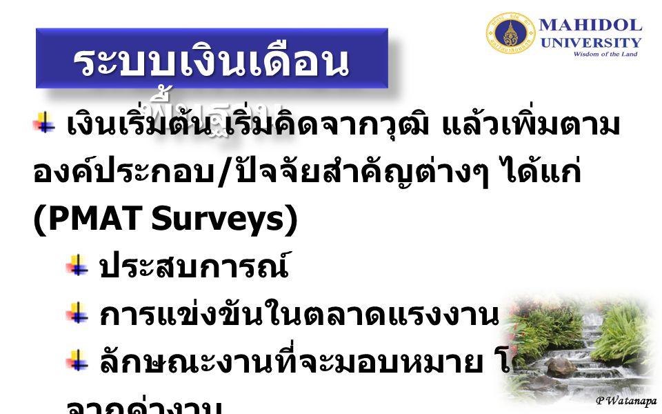 P Watanapa ระบบเงินเดือน พื้นฐาน เงินเริ่มต้น เริ่มคิดจากวุฒิ แล้วเพิ่มตาม องค์ประกอบ / ปัจจัยสำคัญต่างๆ ได้แก่ (PMAT Surveys) ประสบการณ์ การแข่งขันใน
