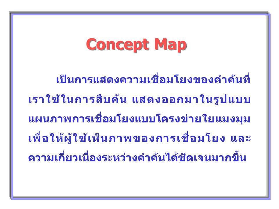 Concept Map เป็นการแสดงความเชื่อมโยงของคำค้นที่ เราใช้ในการสืบค้น แสดงออกมาในรูปแบบ แผนภาพการเชื่อมโยงแบบโครงข่ายใยแมงมุม เพื่อให้ผู้ใช้เห็นภาพของการเชื่อมโยง และ ความเกี่ยวเนื่องระหว่างคำค้นได้ชัดเจนมากขึ้น