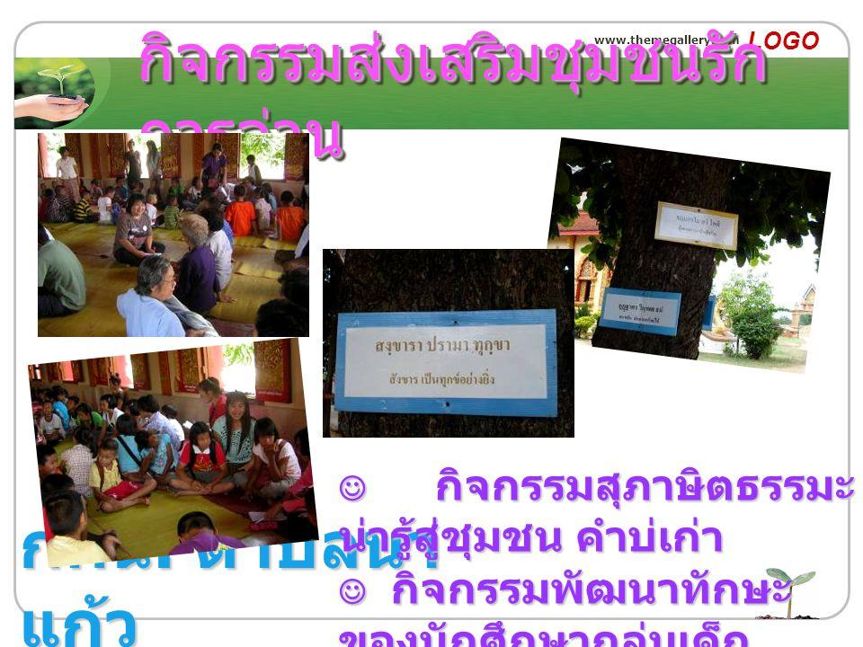 www.themegallery.com LOGO กิจกรรมส่งเสริมชุมชนรัก การอ่าน กศน. ตำบลนา แก้ว กิจกรรมสุภาษิตธรรมะ น่ารู้สู่ชุมชน คำบ่เก่า กิจกรรมพัฒนาทักษะ ของนักศึกษากล
