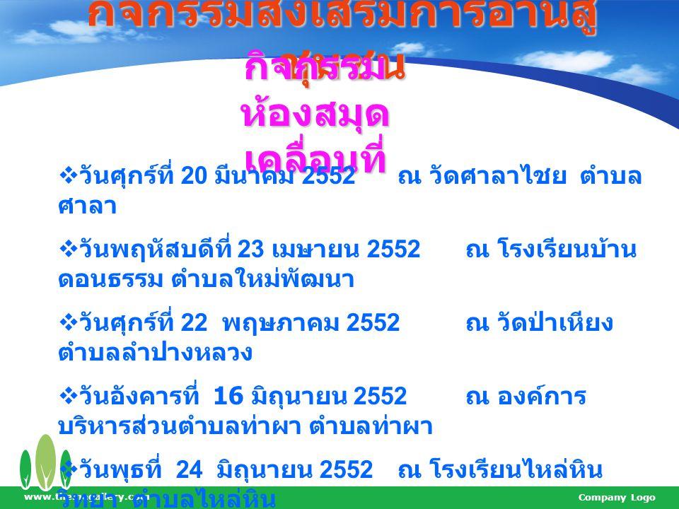 www.themegallery.com Company Logo กิจกรรมส่งเสริมการอ่านสู่ ชุมชน กิจกรรม ห้องสมุด เคลื่อนที่  วันศุกร์ที่ 20 มีนาคม 2552 ณ วัดศาลาไชย ตำบล ศาลา  วันพฤหัสบดีที่ 23 เมษายน 2552 ณ โรงเรียนบ้าน ดอนธรรม ตำบลใหม่พัฒนา  วันศุกร์ที่ 22 พฤษภาคม 2552 ณ วัดป่าเหียง ตำบลลำปางหลวง  วันอังคารที่ 16 มิถุนายน 2552 ณ องค์การ บริหารส่วนตำบลท่าผา ตำบลท่าผา  วันพุธที่ 24 มิถุนายน 2552 ณ โรงเรียนไหล่หิน วิทยา ตำบลไหล่หิน  วันอังคารที่ 18 สิงหาคม 2552 ณ เทศบาล ตำบลนาแก้ว ตำบลนาแก้ว  วันพุธที่ 26 สิงหาคม 2552 ณ วัดวังพร้าว ตำบลวัง พร้าว