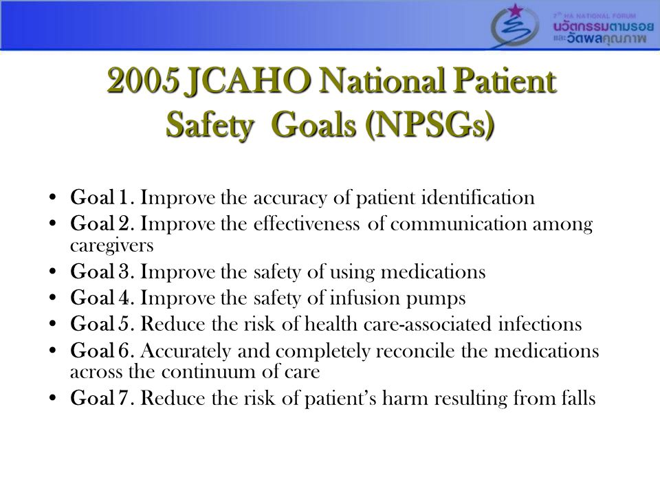 2005 JCAHO National Patient Safety Goals (NPSGs) Goal 1. Improve the accuracy of patient identification Goal 2. Improve the effectiveness of communica