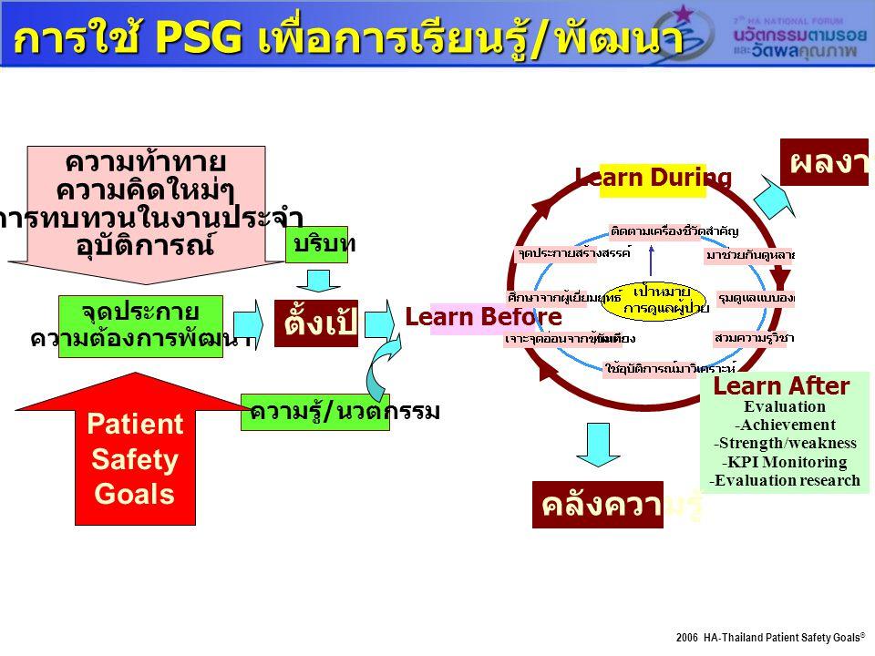 การนำ PSG ไปใช้เพื่อประโยชน์ร่วมกัน 2006 HA-Thailand Patient Safety Goals ®