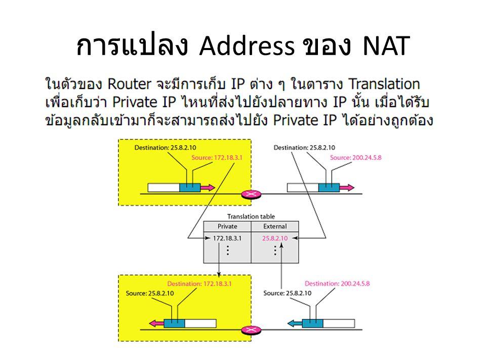 การแปลง Address ของ NAT