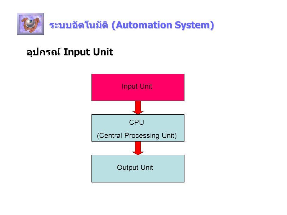ระบบอัตโนมัติ (Automation System) อุปกรณ์ Input Unit CPU (Central Processing Unit) Input Unit Output Unit