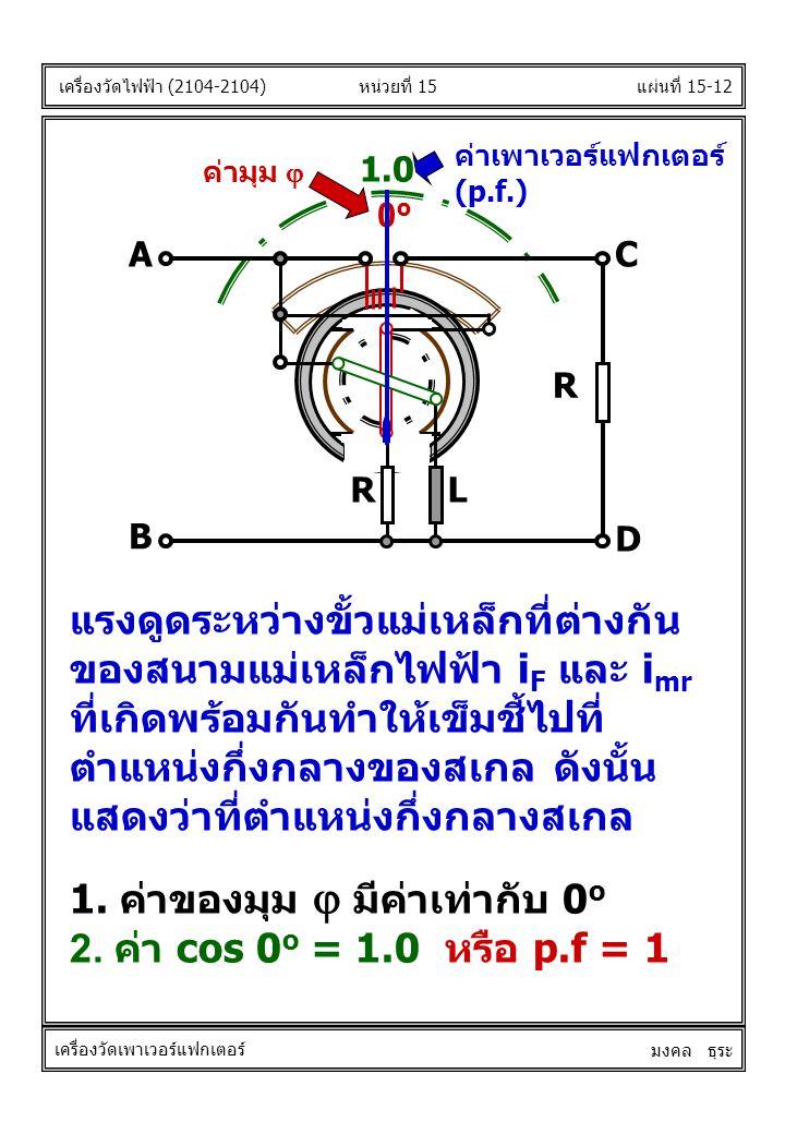 แผ่นที่ 15-12หน่วยที่ 15 แรงดูดระหว่างขั้วแม่เหล็กที่ต่างกัน ของสนามแม่เหล็กไฟฟ้า i F และ i mr ที่เกิดพร้อมกันทำให้เข็มชี้ไปที่ ตำแหน่งกึ่งกลางของสเกล ดังนั้น แสดงว่าที่ตำแหน่งกึ่งกลางสเกล 1.