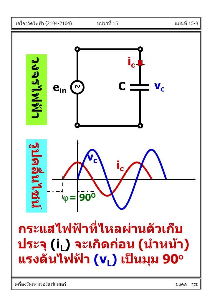 แผ่นที่ 15-9  = 90 O vcvc icic icic C e in ~ vcvc หน่วยที่ 15 เครื่องวัดไฟฟ้า (2104-2104) เครื่องวัดเพาเวอร์แฟกเตอร์ มงคล ธุระ วงจรไฟฟ้า รูปคลื่นไซน์ กระแสไฟฟ้าที่ไหลผ่านตัวเก็บ ประจุ (i L ) จะเกิดก่อน (นำหน้า) แรงดันไฟฟ้า (v L ) เป็นมุม 90 o