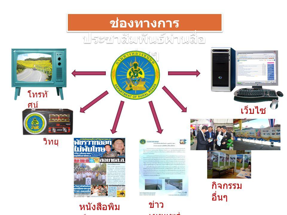 Page 13 การใช้ช่องทางในการประชาสัมพันธ์ ข้อมูลข่าวสารข้อมูลข่าวสาร กรมทางหลวงชนบทประจำเดือนเมษายน 2555 1.0 2 36.