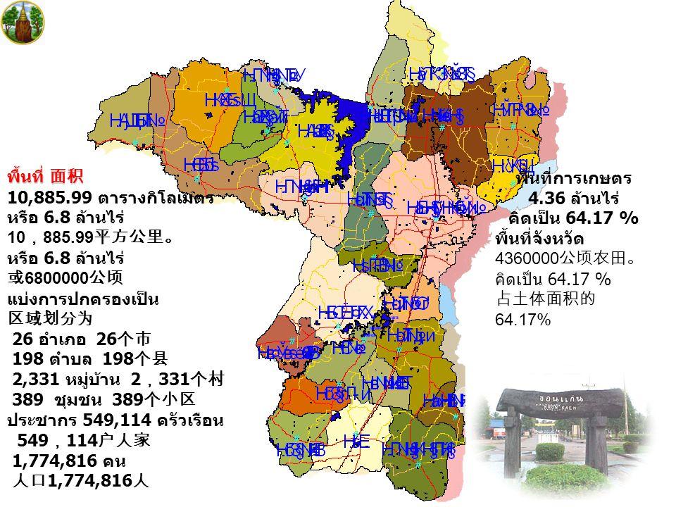 พื้นที่ 面积 10,885.99 ตารางกิโลเมตร หรือ 6.8 ล้านไร่ 10 , 885.99 平方公里。 หรือ 6.8 ล้านไร่ 或 6800000 公顷 แบ่งการปกครองเป็น 区域划分为 26 อำเภอ 26 个市 198 ตำบล 19