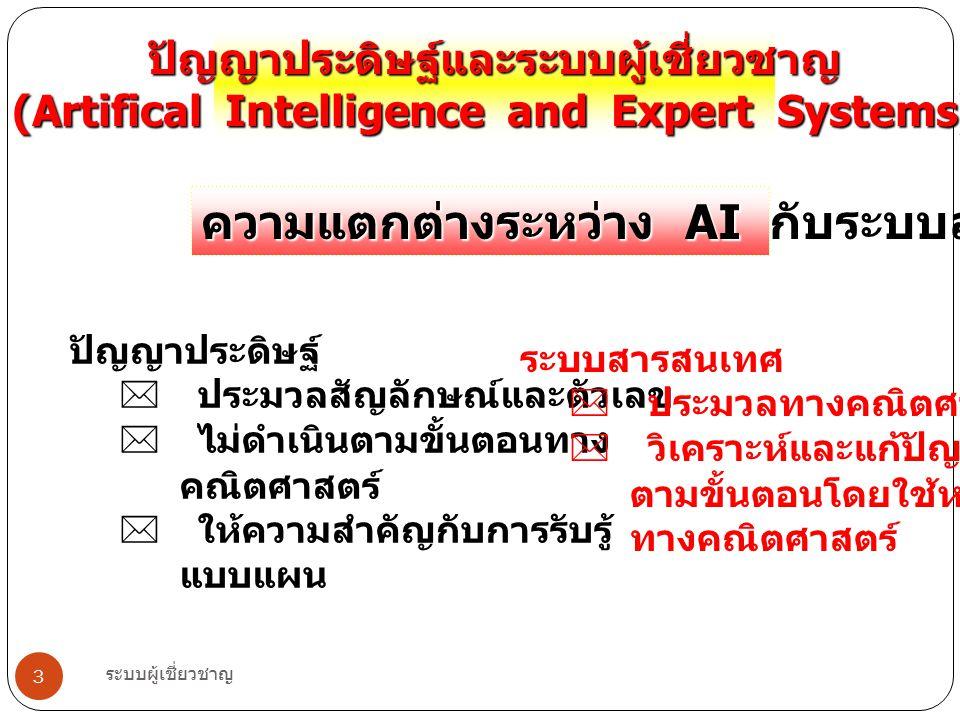 ระบบผู้เชี่ยวชาญ 3 ปัญญาประดิษฐ์และระบบผู้เชี่ยวชาญ (Artifical Intelligence and Expert Systems) ความแตกต่างระหว่าง AI กับระบบสารสนเทศ ปัญญาประดิษฐ์ 